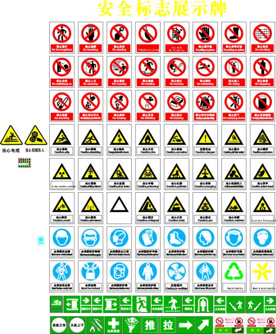 安全标识牌+标识标志图标