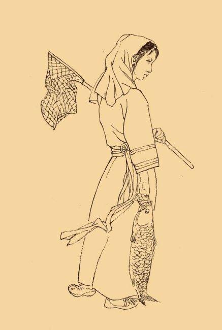 赫哲族人物白描 白描 人物画