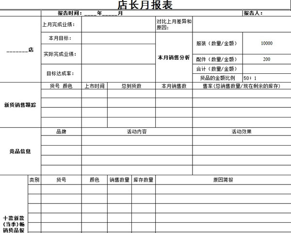 店长月报表范本模版ppt模板免费下载-千图网www.58pic