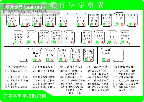 五笔字根表矢量图免费下载-千图网www.58pic