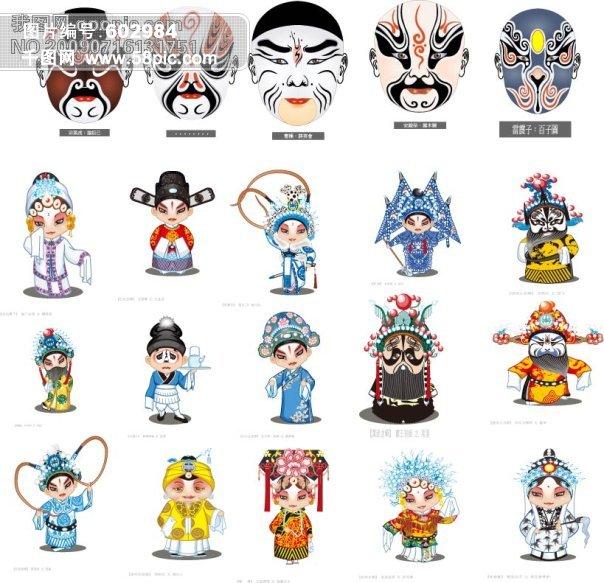 古代京剧脸谱